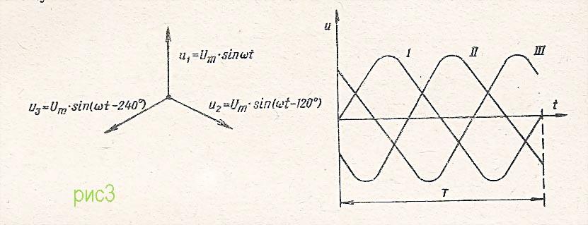 Рассмотрим зависимость между линейным и фазным напряжениями.  На рис.2, а вольтметр включен между 1 и 2 линейными...