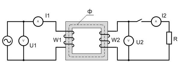 Простейший трансформатор