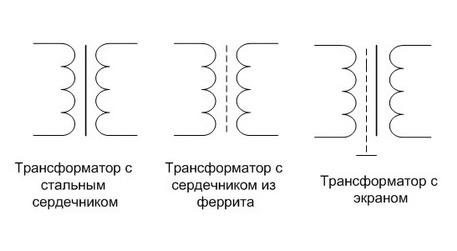 Условные обозначение трансформаторов на радиотехнических схемах