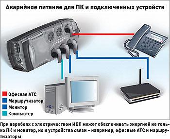 Рисунок 2 схема подключения устройств